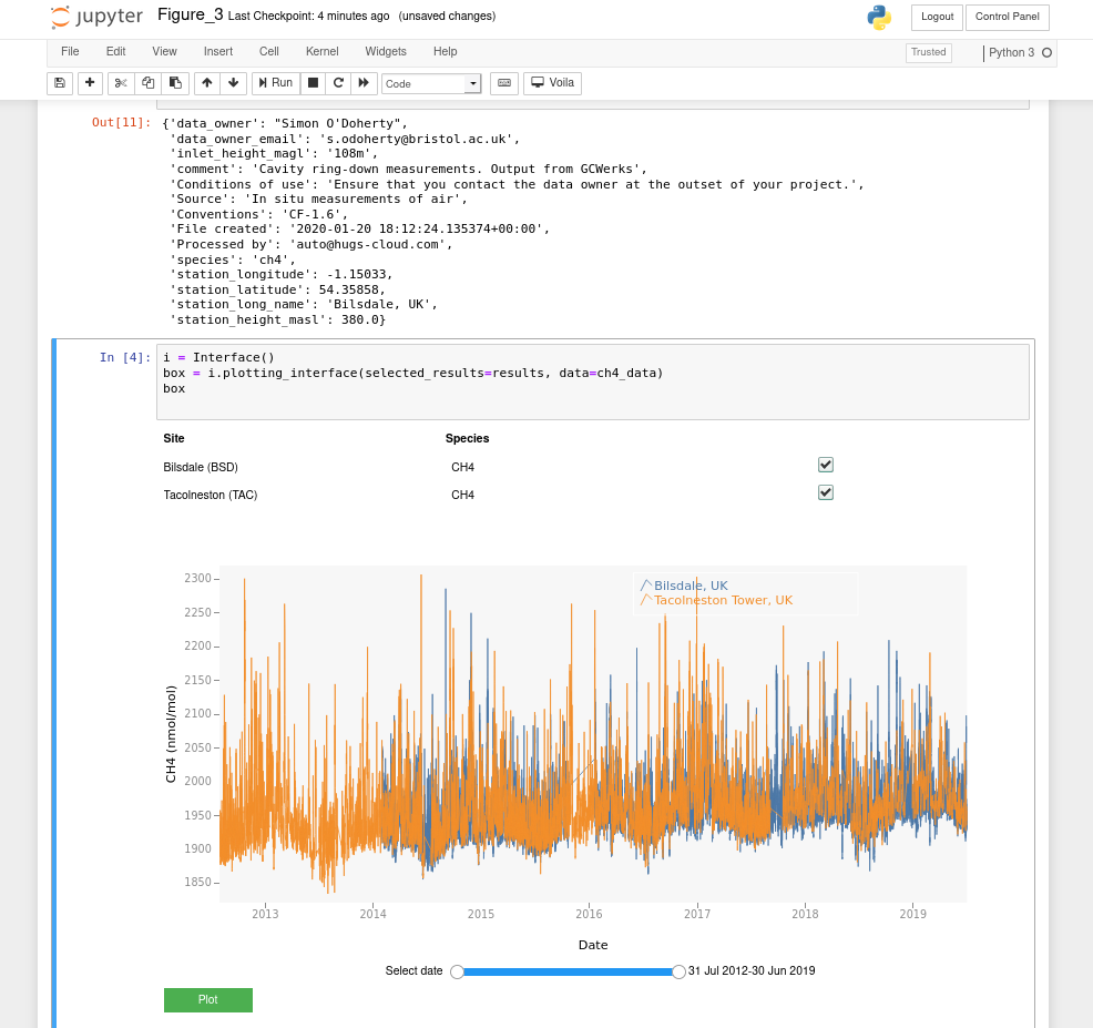 Jupyter Notebook powered analysis